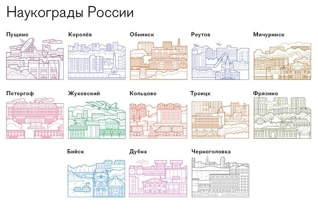 Наукограды россии список