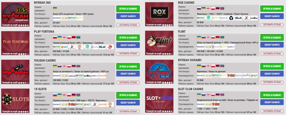 Интернет казино игровые автоматы на деньги