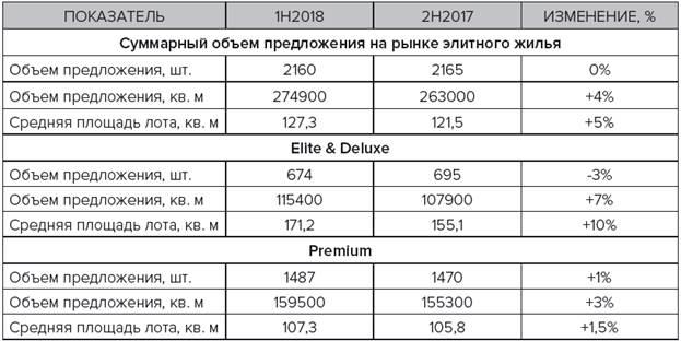 Итоги H1_2018.<br><br></td></tr><tr><td><noindex><a href='http://market.rin.ru/novosti/75503/Kalinka_Group_rasshirjaet_geografiju_svoego_prisutstvija.html' rel=