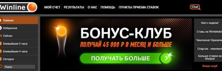 сайты букмекерских контор