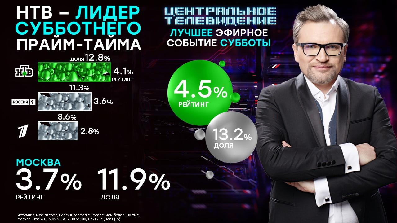 НТВ стал самым популярным телеканалом субботнего прайма