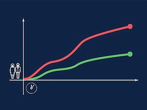 Статистика по заразившимся на 14 августа 2020 года
