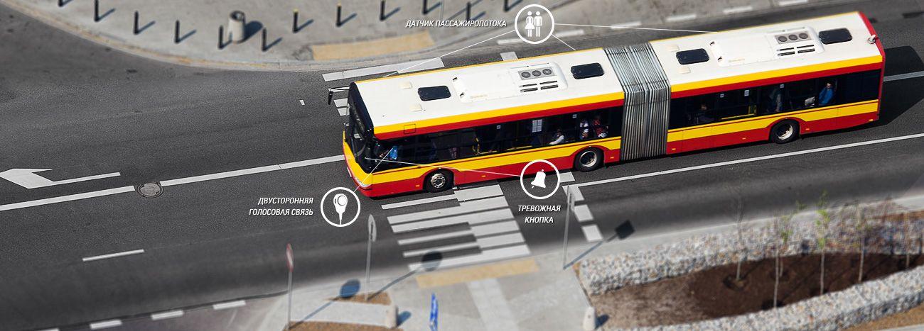 Мониторинг пассажирского транспорта trivi.ru