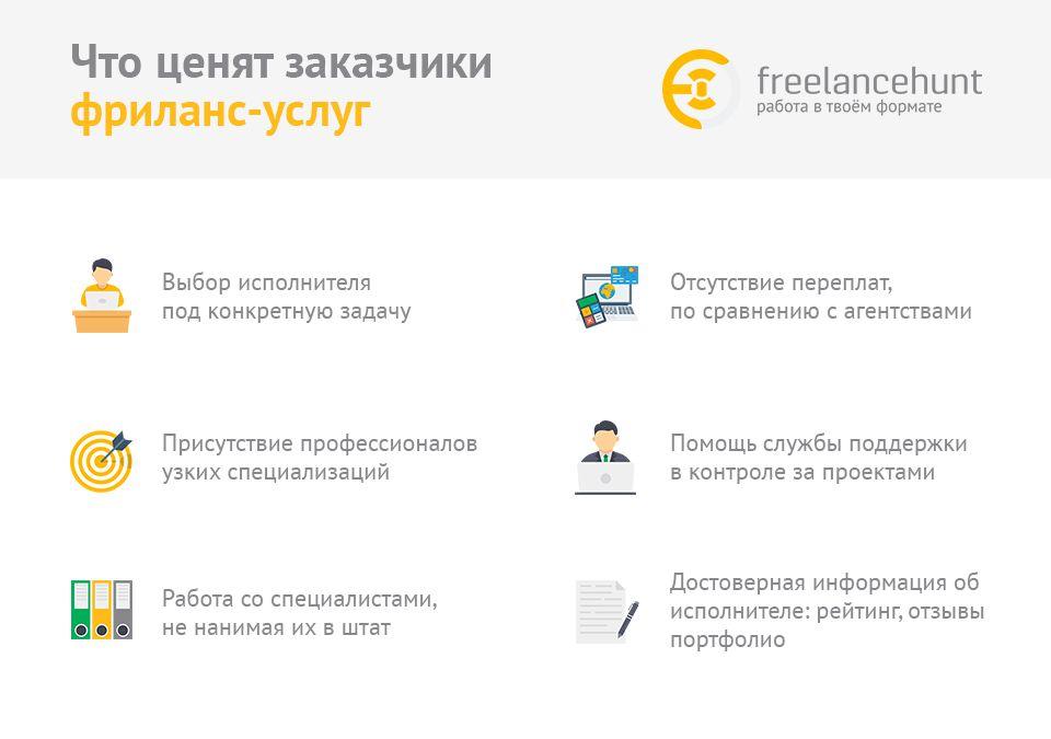 Фриланс в России набирает популярность: где искать специалистов